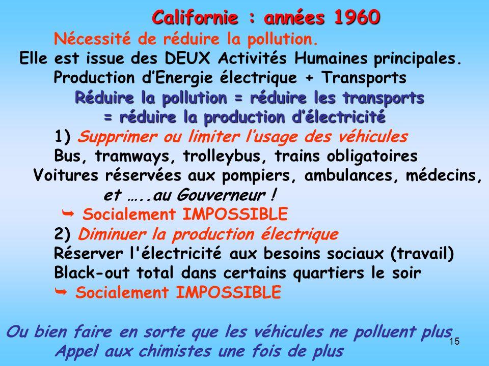 15 Californie : années 1960 Nécessité de réduire la pollution. Elle est issue des DEUX Activités Humaines principales. Production dEnergie électrique