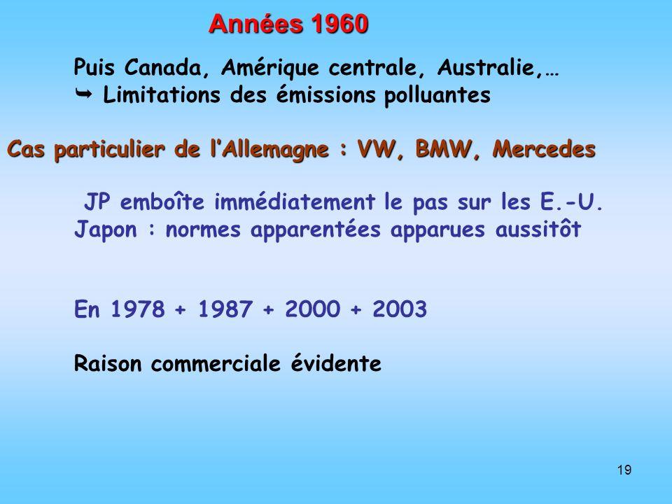 19 Années 1960 Puis Canada, Amérique centrale, Australie,… Limitations des émissions polluantes Cas particulier de lAllemagne : VW, BMW, Mercedes JP e