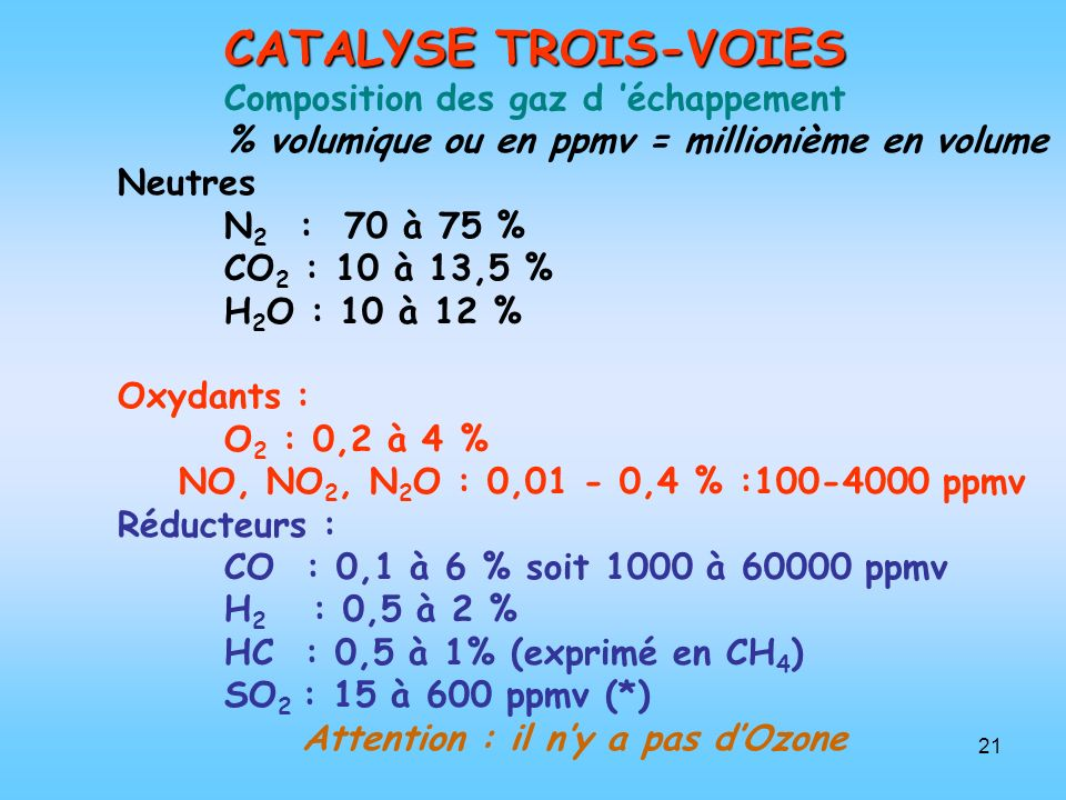 21 CATALYSE TROIS-VOIES Composition des gaz d échappement % volumique ou en ppmv = millionième en volume Neutres N 2 : 70 à 75 % CO 2 : 10 à 13,5 % H 2 O : 10 à 12 % Oxydants : O 2 : 0,2 à 4 % NO, NO 2, N 2 O : 0,01 - 0,4 % :100-4000 ppmv Réducteurs : CO : 0,1 à 6 % soit 1000 à 60000 ppmv H 2 : 0,5 à 2 % HC : 0,5 à 1% (exprimé en CH 4 ) SO 2 : 15 à 600 ppmv (*) Attention : il ny a pas dOzone