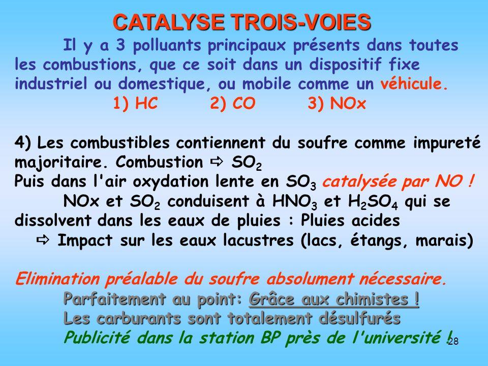 28 CATALYSE TROIS-VOIES Il y a 3 polluants principaux présents dans toutes les combustions, que ce soit dans un dispositif fixe industriel ou domestiq