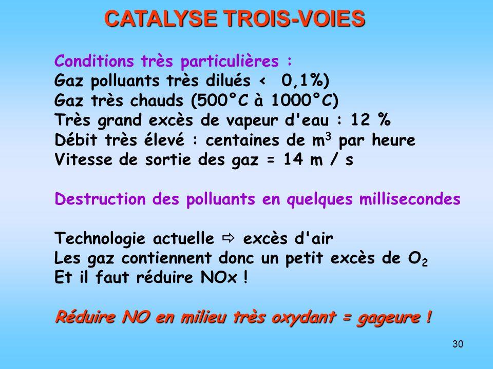 30 CATALYSE TROIS-VOIES Conditions très particulières : Gaz polluants très dilués < 0,1%) Gaz très chauds (500°C à 1000°C) Très grand excès de vapeur