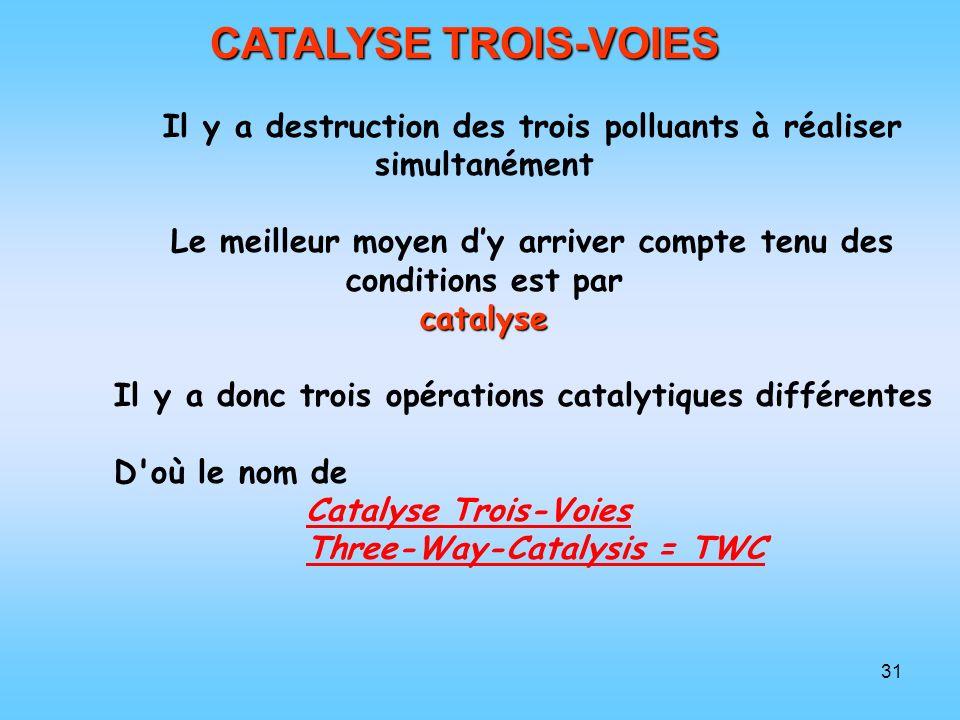 31 CATALYSE TROIS-VOIES Il y a destruction des trois polluants à réaliser simultanément Le meilleur moyen dy arriver compte tenu des conditions est pa