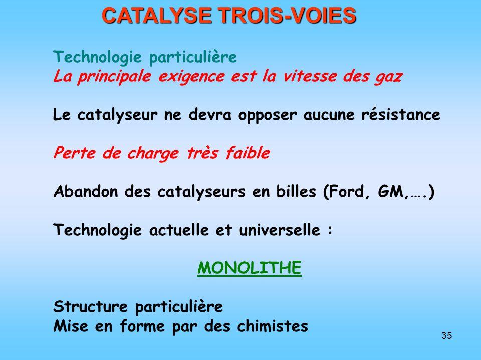 35 CATALYSE TROIS-VOIES Technologie particulière La principale exigence est la vitesse des gaz Le catalyseur ne devra opposer aucune résistance Perte