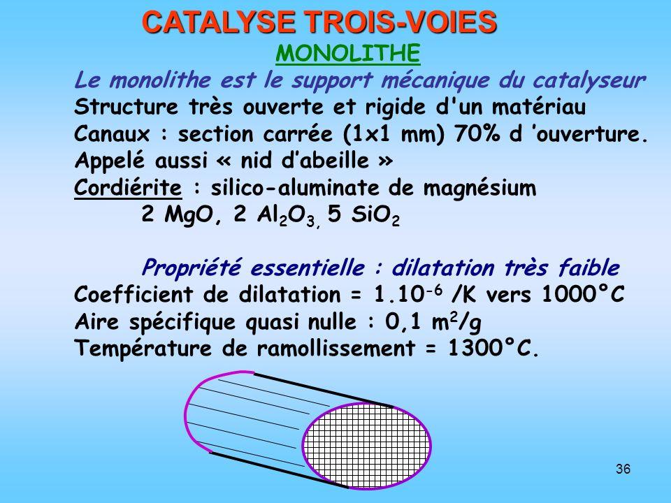 36 CATALYSE TROIS-VOIES MONOLITHE Le monolithe est le support mécanique du catalyseur Structure très ouverte et rigide d'un matériau Canaux : section