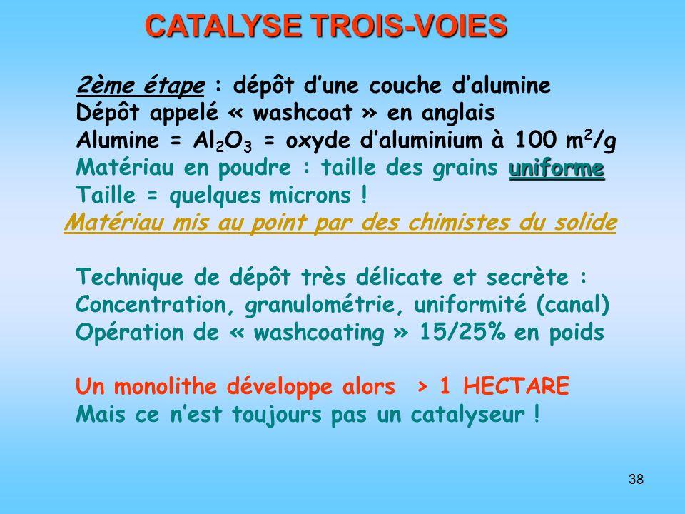 38 CATALYSE TROIS-VOIES 2ème étape : dépôt dune couche dalumine Dépôt appelé « washcoat » en anglais Alumine = Al 2 O 3 = oxyde daluminium à 100 m 2 /