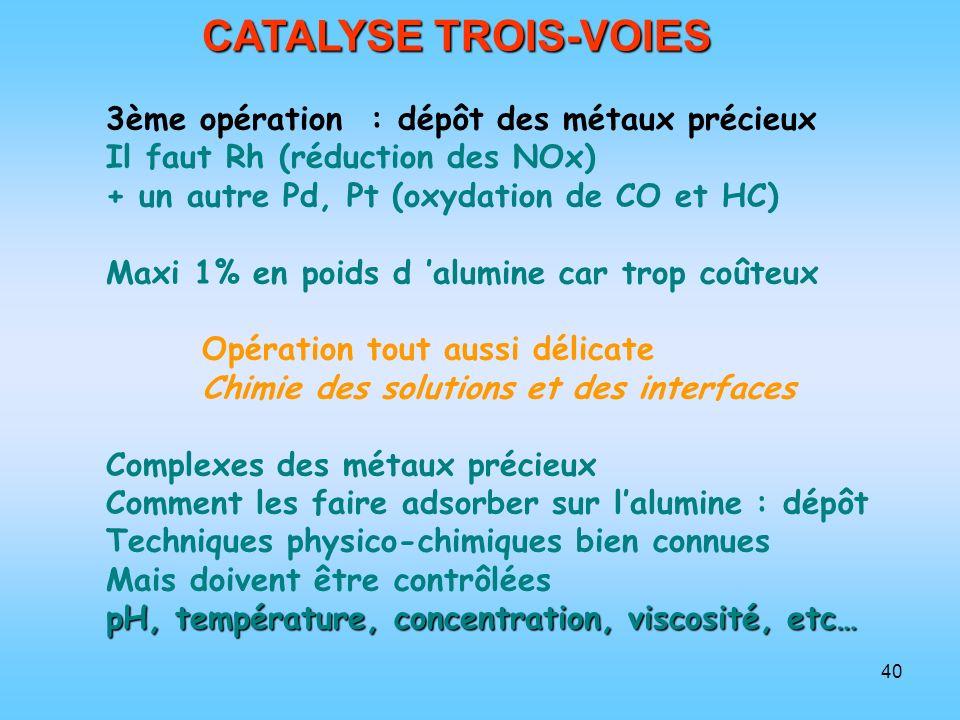 40 CATALYSE TROIS-VOIES 3ème opération : dépôt des métaux précieux Il faut Rh (réduction des NOx) + un autre Pd, Pt (oxydation de CO et HC) Maxi 1% en
