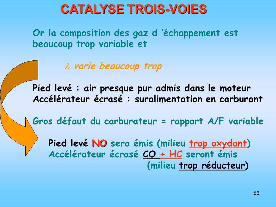 56 CATALYSE TROIS-VOIES Or la composition des gaz d échappement est beaucoup trop variable et varie beaucoup trop. Pied levé : air presque pur admis d