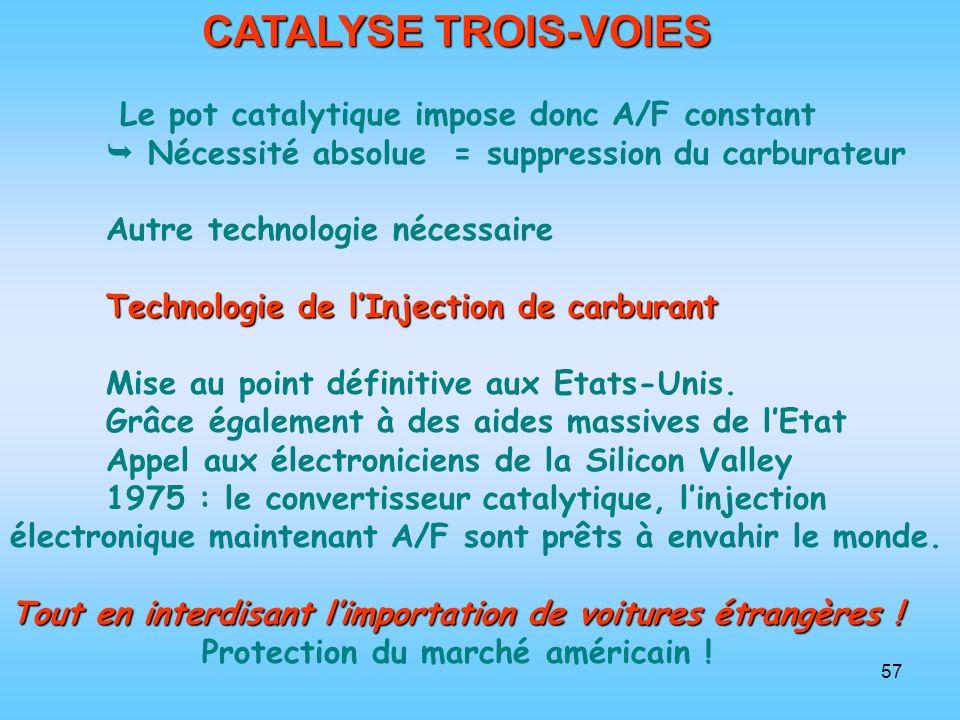 57 CATALYSE TROIS-VOIES Le pot catalytique impose donc A/F constant Nécessité absolue = suppression du carburateur Autre technologie nécessaire Techno