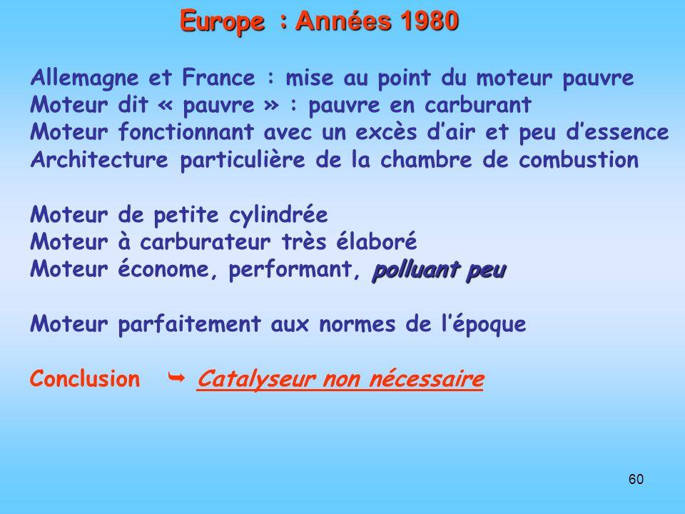 60 Europe : Années 1980 Allemagne et France : mise au point du moteur pauvre Moteur dit « pauvre » : pauvre en carburant Moteur fonctionnant avec un e