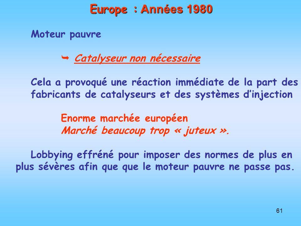 61 Europe : Années 1980 Moteur pauvre Catalyseur non nécessaire Cela a provoqué une réaction immédiate de la part des fabricants de catalyseurs et des