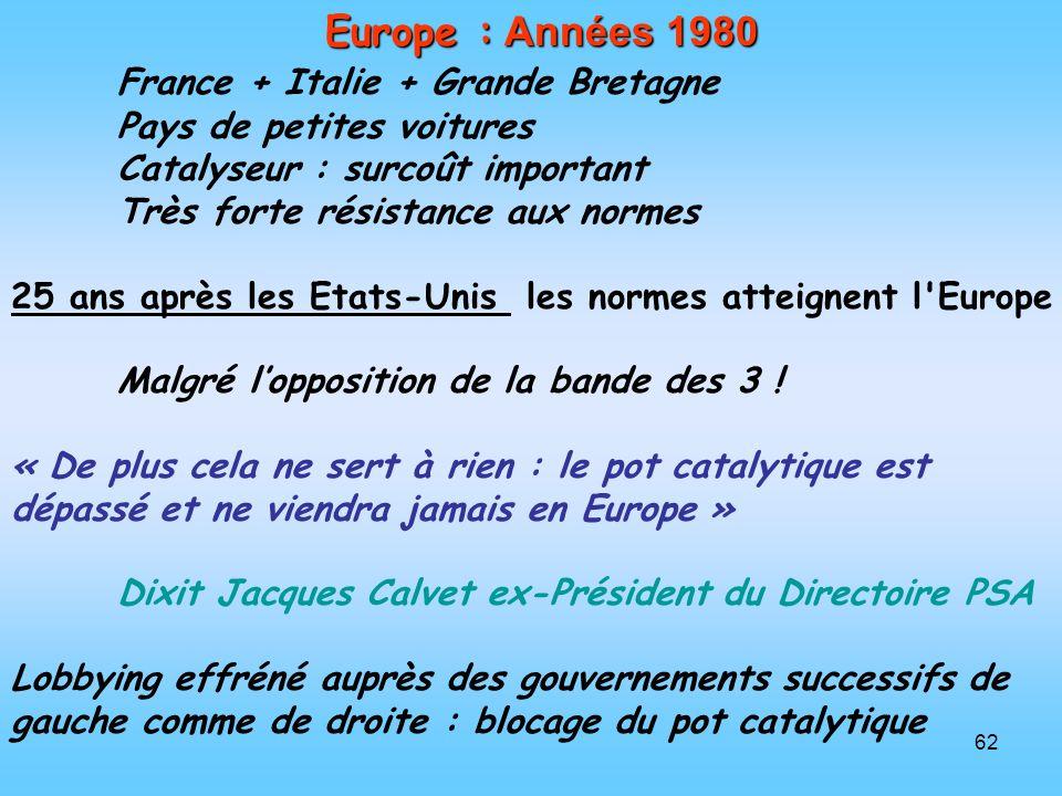 62 Europe : Années 1980 France + Italie + Grande Bretagne Pays de petites voitures Catalyseur : surcoût important Très forte résistance aux normes 25