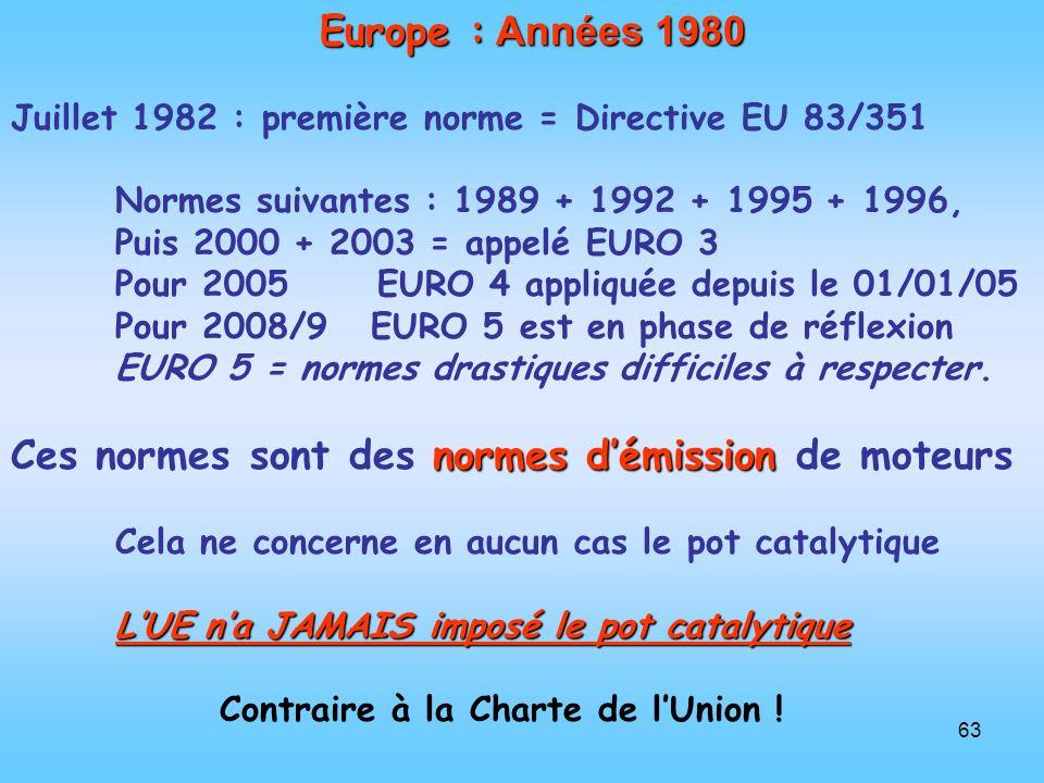 63 Europe : Années 1980 Juillet 1982 : première norme = Directive EU 83/351 Normes suivantes : 1989 + 1992 + 1995 + 1996, Puis 2000 + 2003 = appelé EU