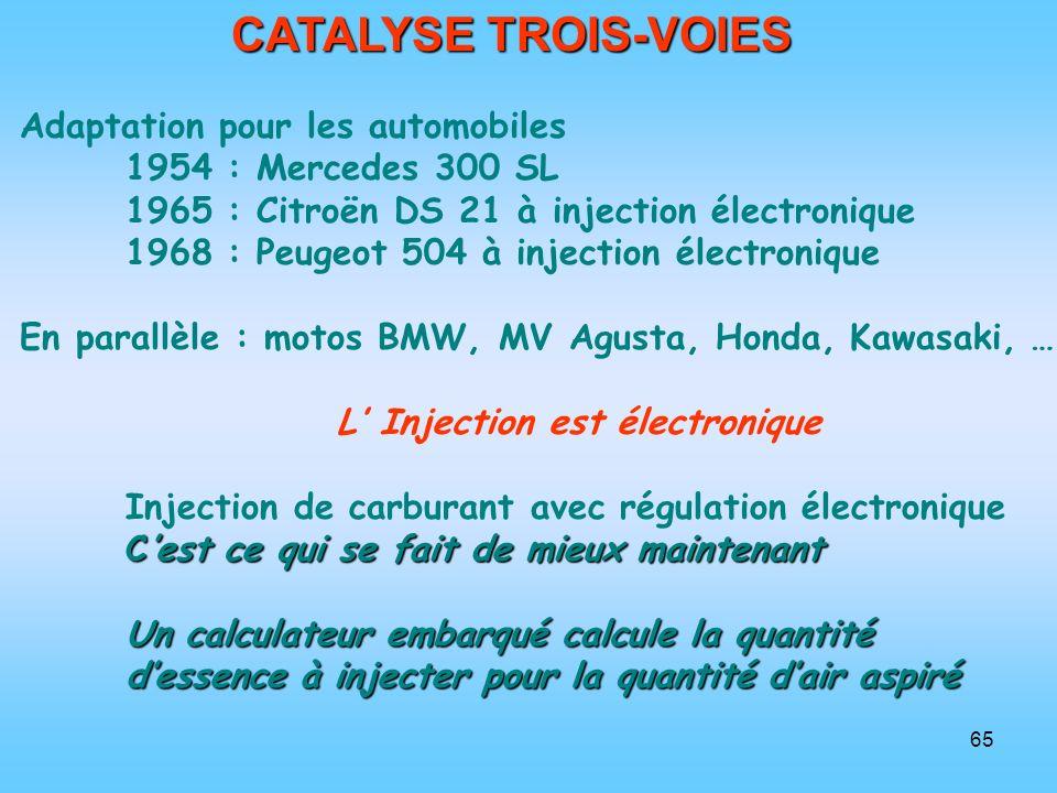 65 CATALYSE TROIS-VOIES Adaptation pour les automobiles 1954 : Mercedes 300 SL 1965 : Citroën DS 21 à injection électronique 1968 : Peugeot 504 à inje