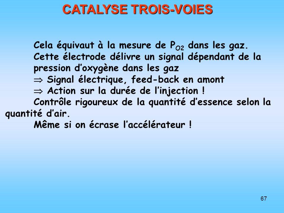 67 CATALYSE TROIS-VOIES Cela équivaut à la mesure de P O2 dans les gaz. Cette électrode délivre un signal dépendant de la pression doxygène dans les g
