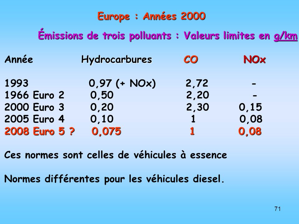 71 Europe : Années 2000 Émissions de trois polluants : Valeurs limites en g/km HydrocarburesCONOx Année HydrocarburesCONOx 1993 0,97 (+ NOx) 2,72 - 19