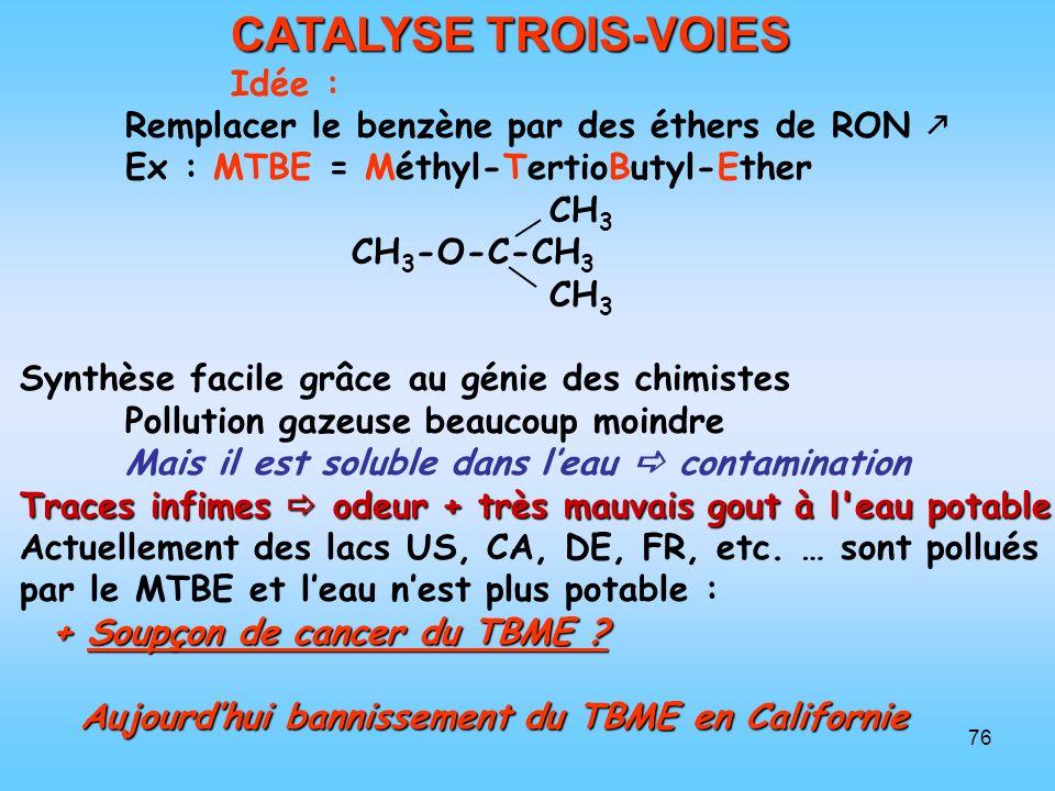 76 CATALYSE TROIS-VOIES Idée : Remplacer le benzène par des éthers de RON Ex : MTBE = Méthyl-TertioButyl-Ether CH 3 CH 3 -O-C-CH 3 CH 3 Synthèse facil