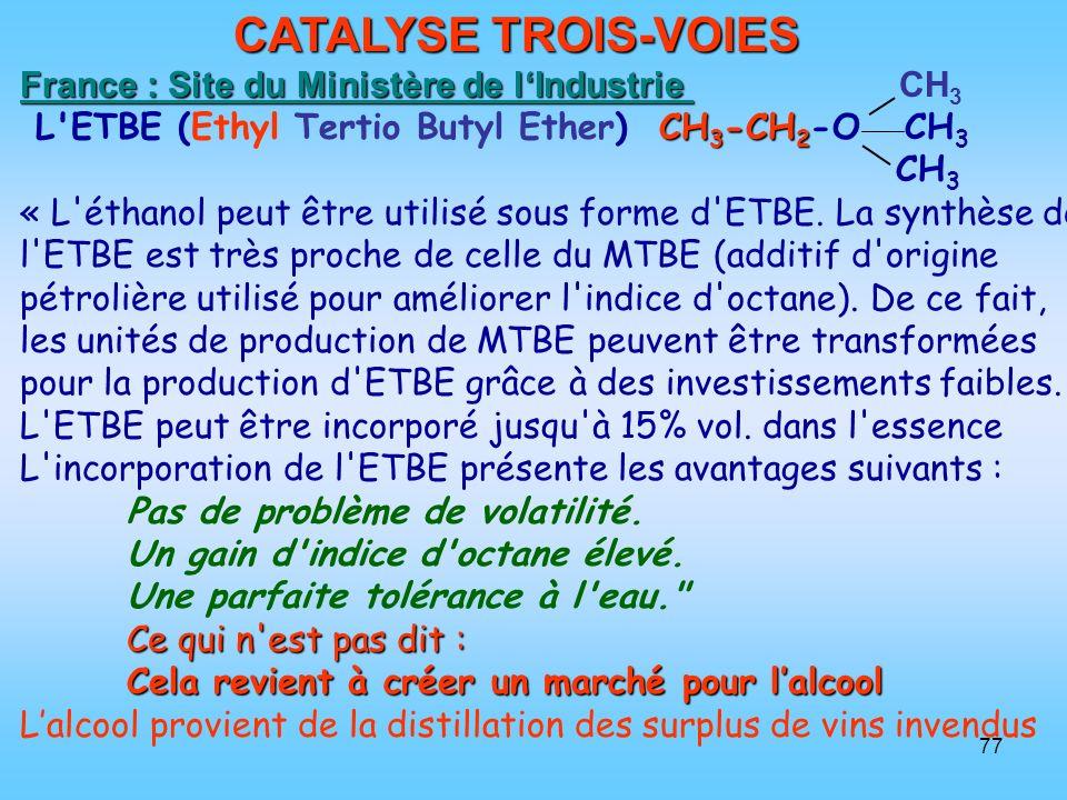 77 CATALYSE TROIS-VOIES France : Site du Ministère de lIndustrie France : Site du Ministère de lIndustrie CH 3 CH 3 -CH 2 L'ETBE (Ethyl Tertio Butyl E