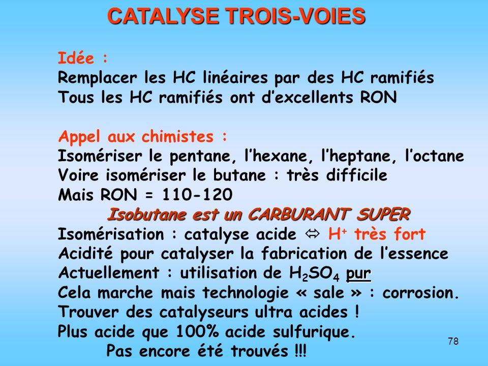 78 CATALYSE TROIS-VOIES Idée : Remplacer les HC linéaires par des HC ramifiés Tous les HC ramifiés ont dexcellents RON Appel aux chimistes : Isomérise