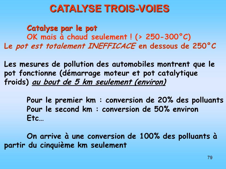 79 CATALYSE TROIS-VOIES Catalyse par le pot OK mais à chaud seulement ! (> 250-300°C) Le pot est totalement INEFFICACE en dessous de 250°C Les mesures