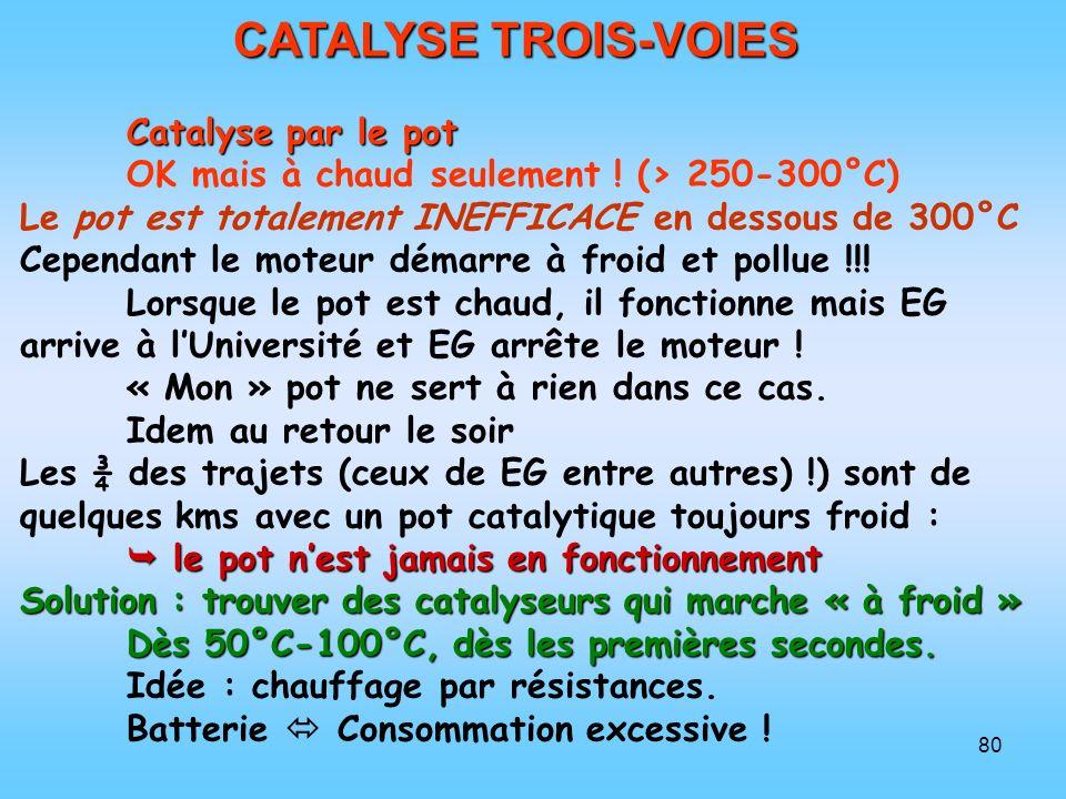 80 CATALYSE TROIS-VOIES Catalyse par le pot OK mais à chaud seulement ! (> 250-300°C) Le pot est totalement INEFFICACE en dessous de 300°C Cependant l