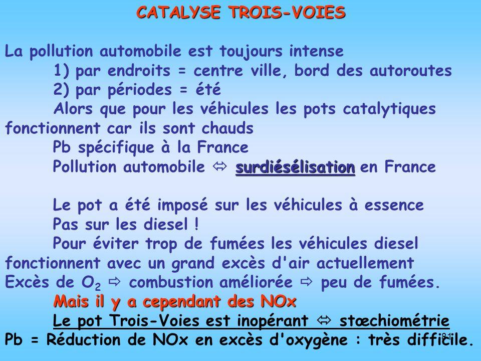 81 CATALYSE TROIS-VOIES La pollution automobile est toujours intense 1) par endroits = centre ville, bord des autoroutes 2) par périodes = été Alors q