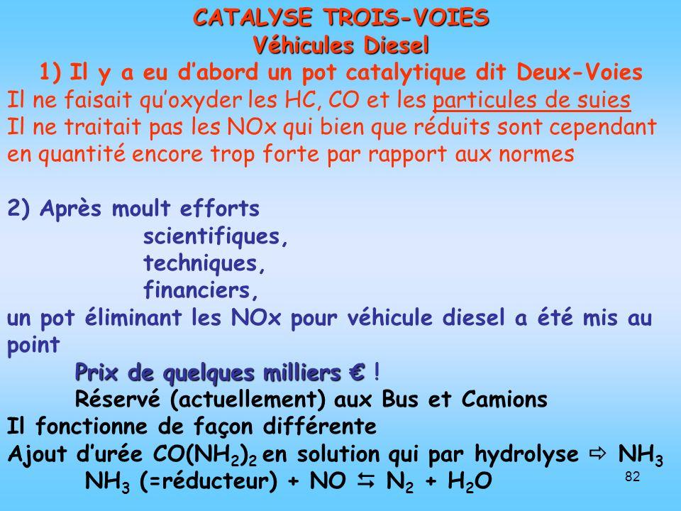 82 CATALYSE TROIS-VOIES Véhicules Diesel 1) Il y a eu dabord un pot catalytique dit Deux-Voies Il ne faisait quoxyder les HC, CO et les particules de