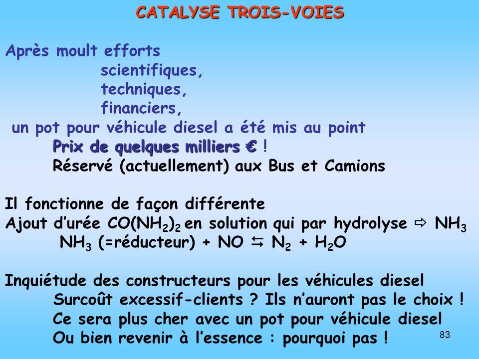 83 CATALYSE TROIS-VOIES Après moult efforts scientifiques, techniques, financiers, un pot pour véhicule diesel a été mis au point Prix de quelques mil
