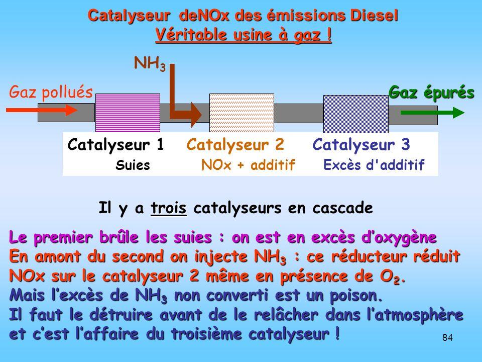 84 Catalyseur deNOx des émissions Diesel Véritable usine à gaz ! NH 3 Gaz épurés Gaz pollués Gaz épurés trois Il y a trois catalyseurs en cascade Le p