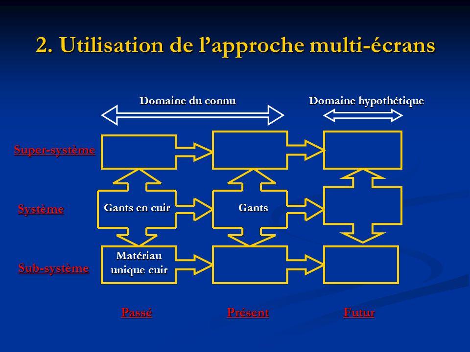 2. Utilisation de lapproche multi-écrans PrésentFuturPassé Système Sub-système Super-système Domaine du connu Domaine hypothétique Gants en cuir Gants