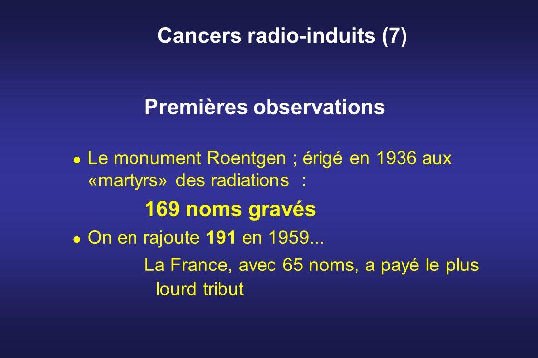 Cancers radio-induits (7) Premières observations Le monument Roentgen ; érigé en 1936 aux «martyrs» des radiations : 169 noms gravés On en rajoute 191