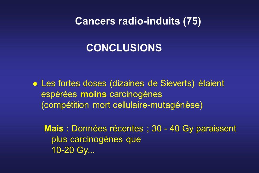 Cancers radio-induits (75) l Les fortes doses (dizaines de Sieverts) étaient espérées moins carcinogènes (compétition mort cellulaire-mutagénèse) Mais