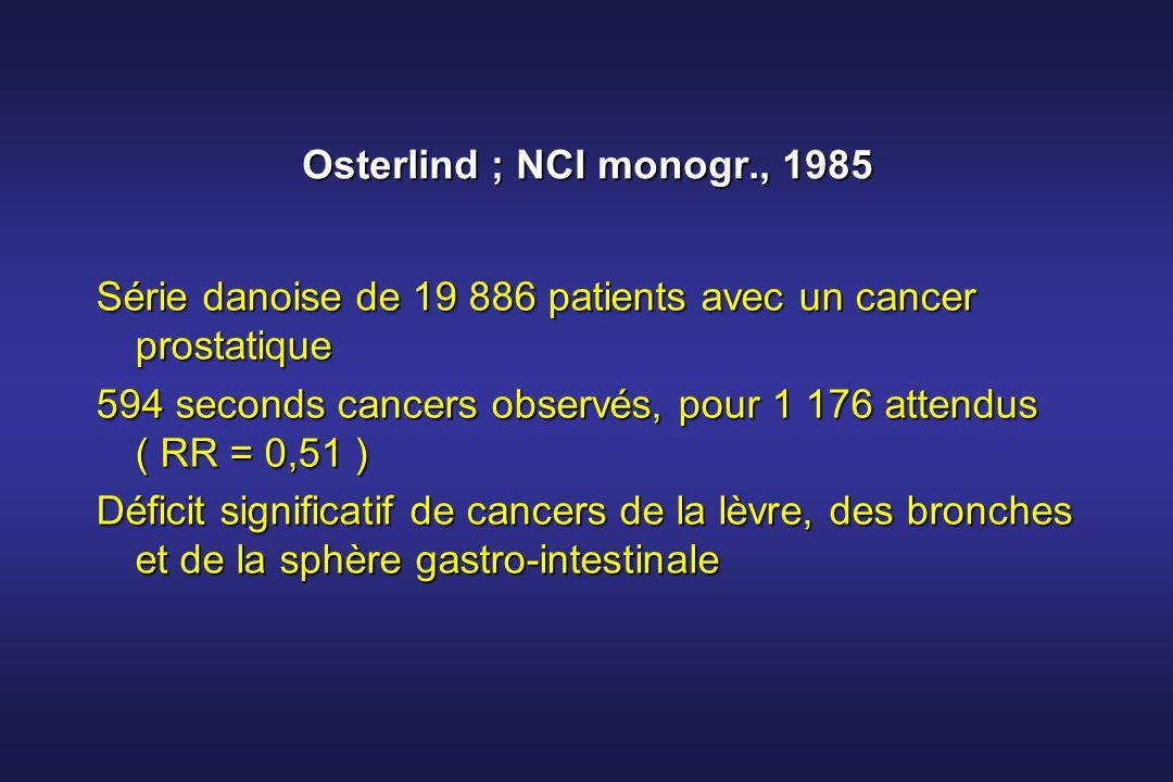Osterlind ; NCI monogr., 1985 Série danoise de 19 886 patients avec un cancer prostatique 594 seconds cancers observés, pour 1 176 attendus ( RR = 0,5