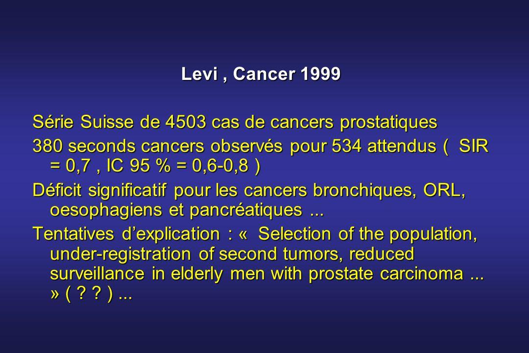 Levi, Cancer 1999 Série Suisse de 4503 cas de cancers prostatiques 380 seconds cancers observés pour 534 attendus ( SIR = 0,7, IC 95 % = 0,6-0,8 ) Déf