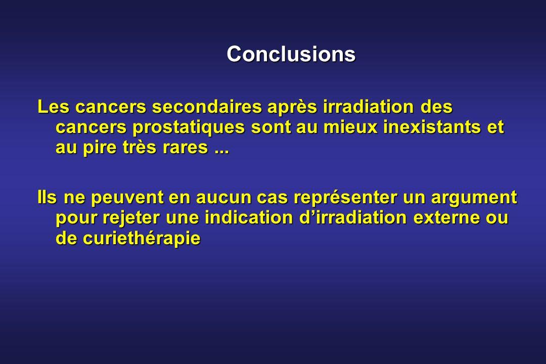 Conclusions Les cancers secondaires après irradiation des cancers prostatiques sont au mieux inexistants et au pire très rares... Ils ne peuvent en au