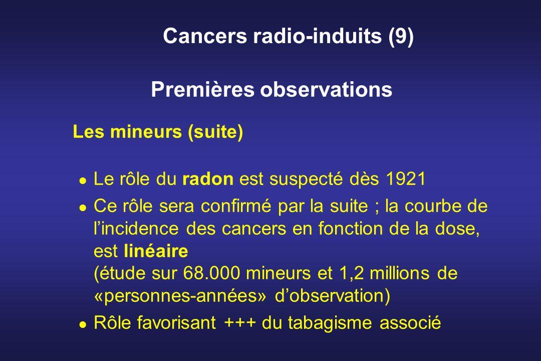 Cancers radio-induits (9) Premières observations Les mineurs (suite) Le rôle du radon est suspecté dès 1921 Ce rôle sera confirmé par la suite ; la co