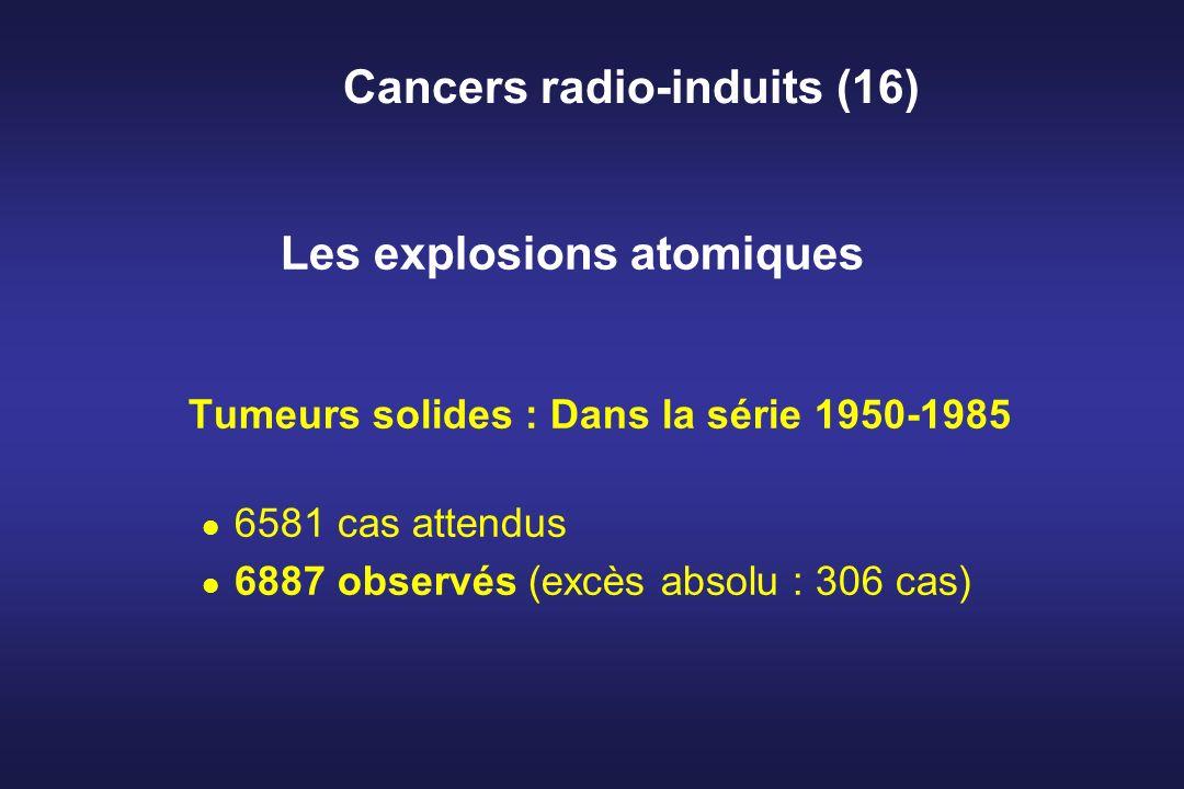 Cancers radio-induits (16) Les explosions atomiques Tumeurs solides : Dans la série 1950-1985 6581 cas attendus 6887 observés (excès absolu : 306 cas)