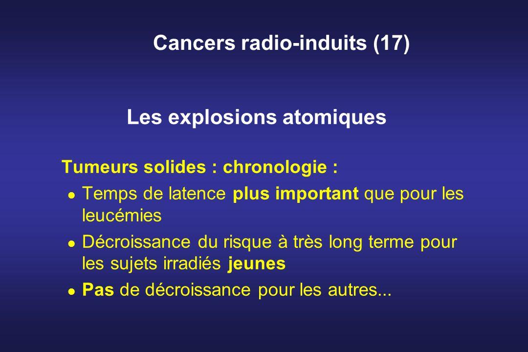 Cancers radio-induits (17) Les explosions atomiques Tumeurs solides : chronologie : Temps de latence plus important que pour les leucémies Décroissanc