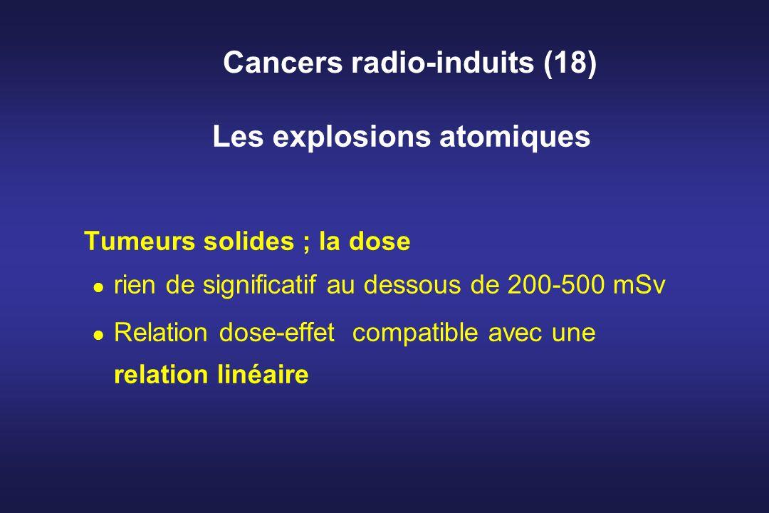 Cancers radio-induits (18) Les explosions atomiques Tumeurs solides ; la dose l rien de significatif au dessous de 200-500 mSv l Relation dose-effet c