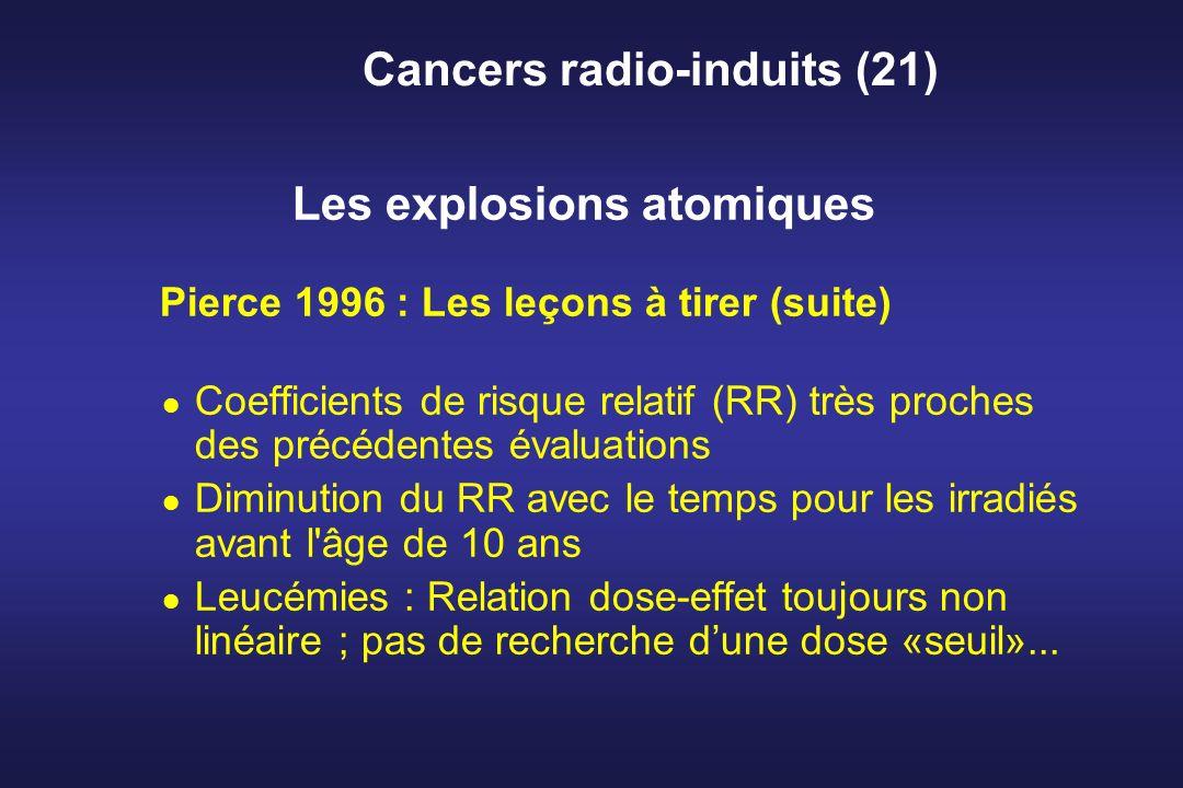 Cancers radio-induits (21) Les explosions atomiques Pierce 1996 : Les leçons à tirer (suite) Coefficients de risque relatif (RR) très proches des préc