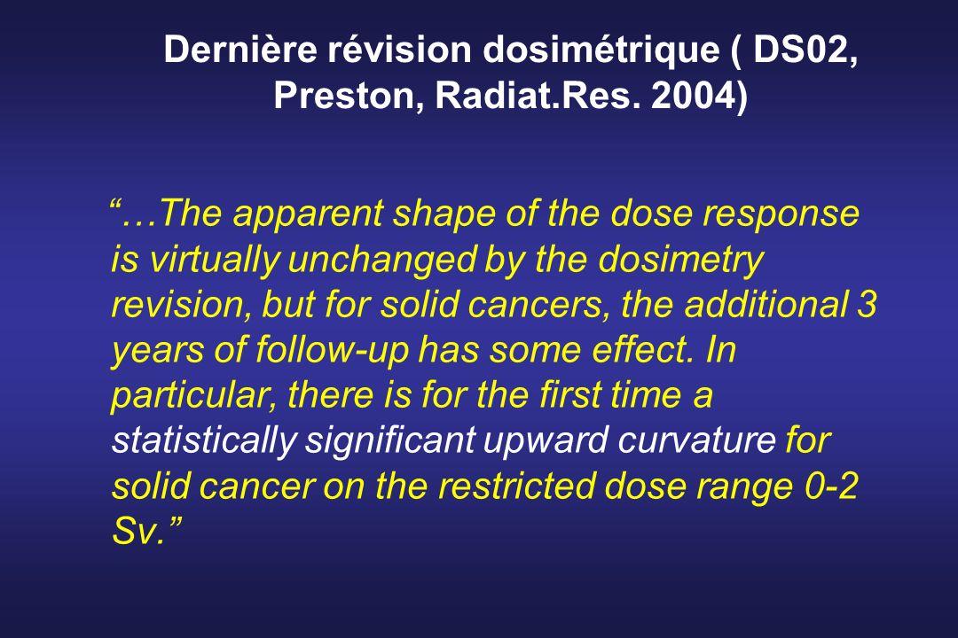 Dernière révision dosimétrique ( DS02, Preston, Radiat.Res. 2004) …The apparent shape of the dose response is virtually unchanged by the dosimetry rev
