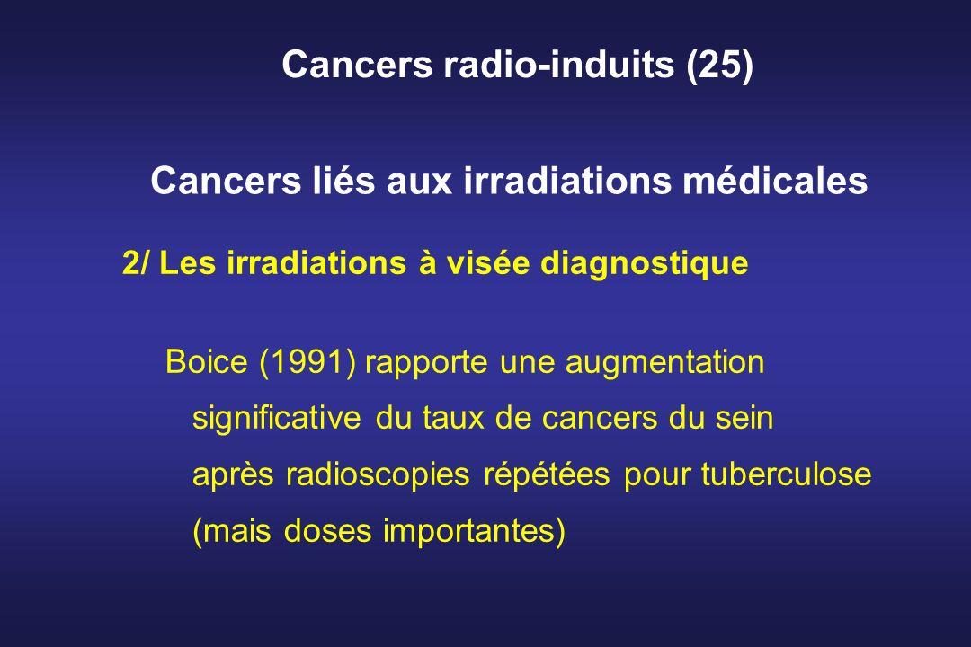 Cancers radio-induits (25) 2/ Les irradiations à visée diagnostique Boice (1991) rapporte une augmentation significative du taux de cancers du sein ap
