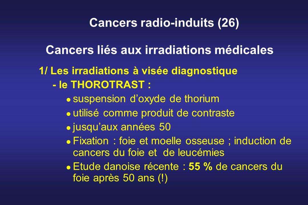 Cancers radio-induits (26) 1/ Les irradiations à visée diagnostique - le THOROTRAST : suspension doxyde de thorium utilisé comme produit de contraste