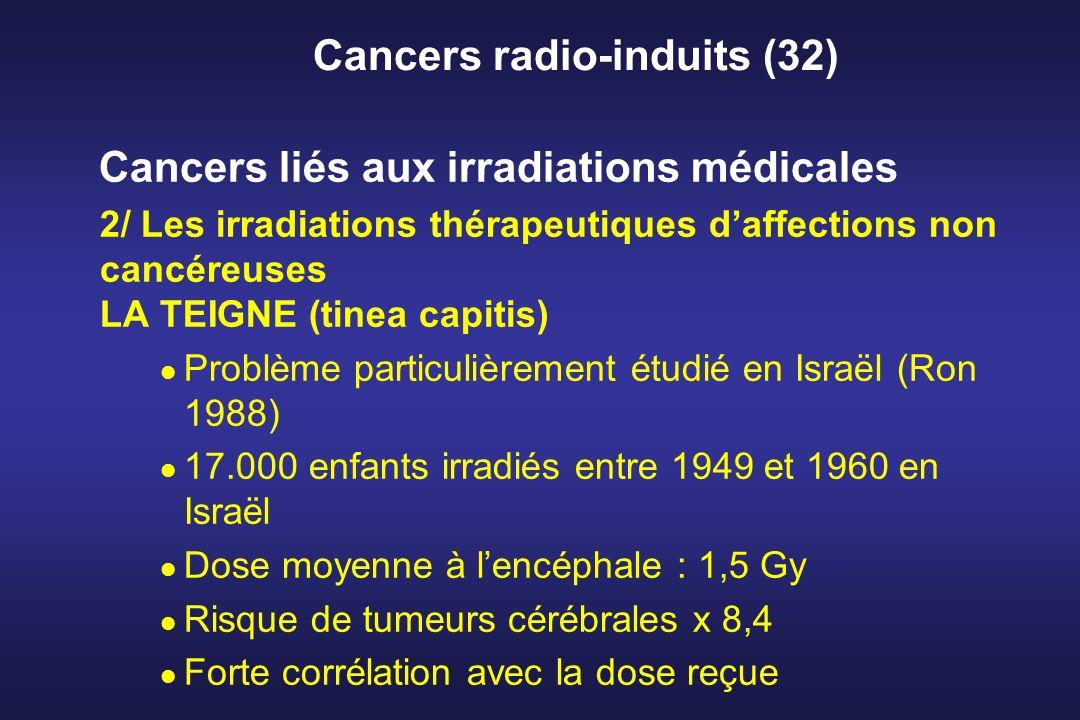 Cancers radio-induits (32) Cancers liés aux irradiations médicales 2/ Les irradiations thérapeutiques daffections non cancéreuses LA TEIGNE (tinea cap