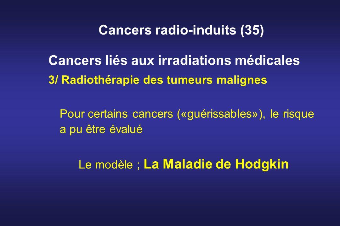 Cancers radio-induits (35) Cancers liés aux irradiations médicales 3/ Radiothérapie des tumeurs malignes Pour certains cancers («guérissables»), le ri