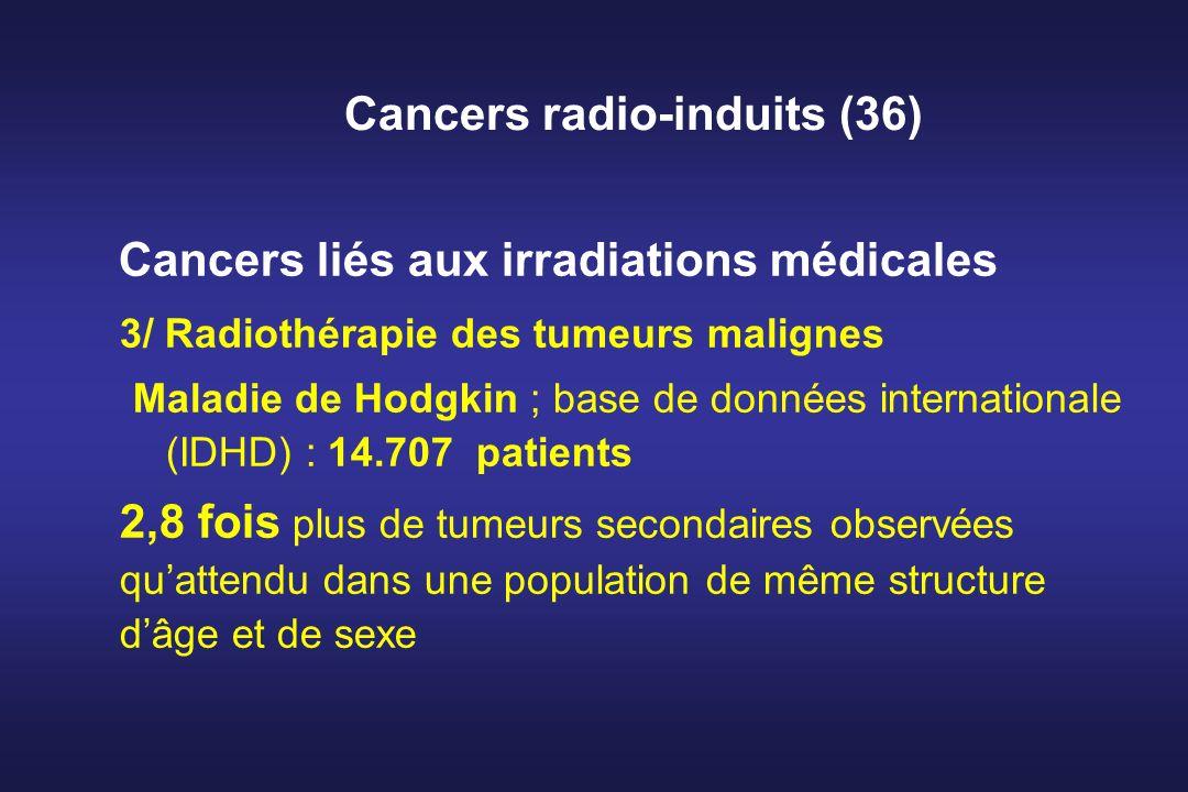 Cancers radio-induits (36) Cancers liés aux irradiations médicales 3/ Radiothérapie des tumeurs malignes Maladie de Hodgkin ; base de données internat