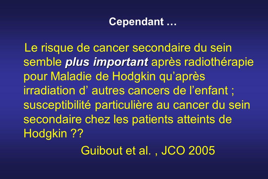 Cependant … plus important Le risque de cancer secondaire du sein semble plus important après radiothérapie pour Maladie de Hodgkin quaprès irradiatio