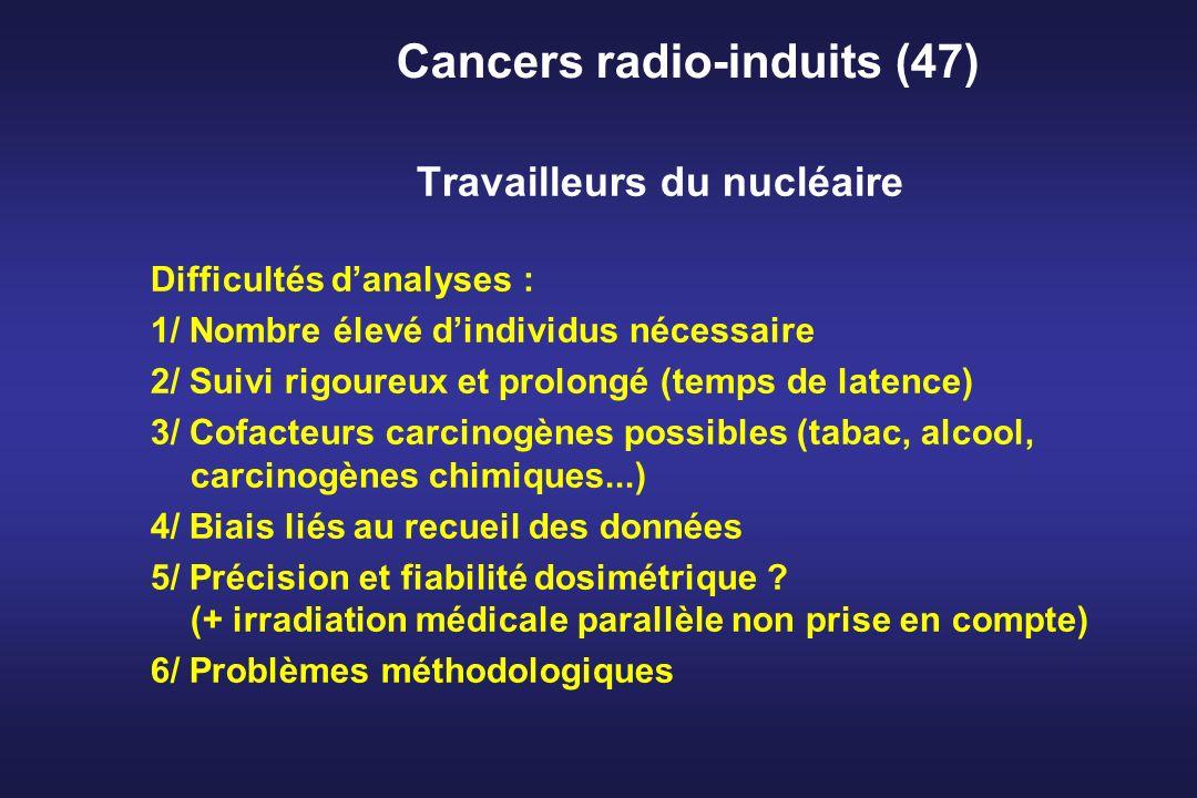 Cancers radio-induits (47) Travailleurs du nucléaire Difficultés danalyses : 1/ Nombre élevé dindividus nécessaire 2/ Suivi rigoureux et prolongé (tem