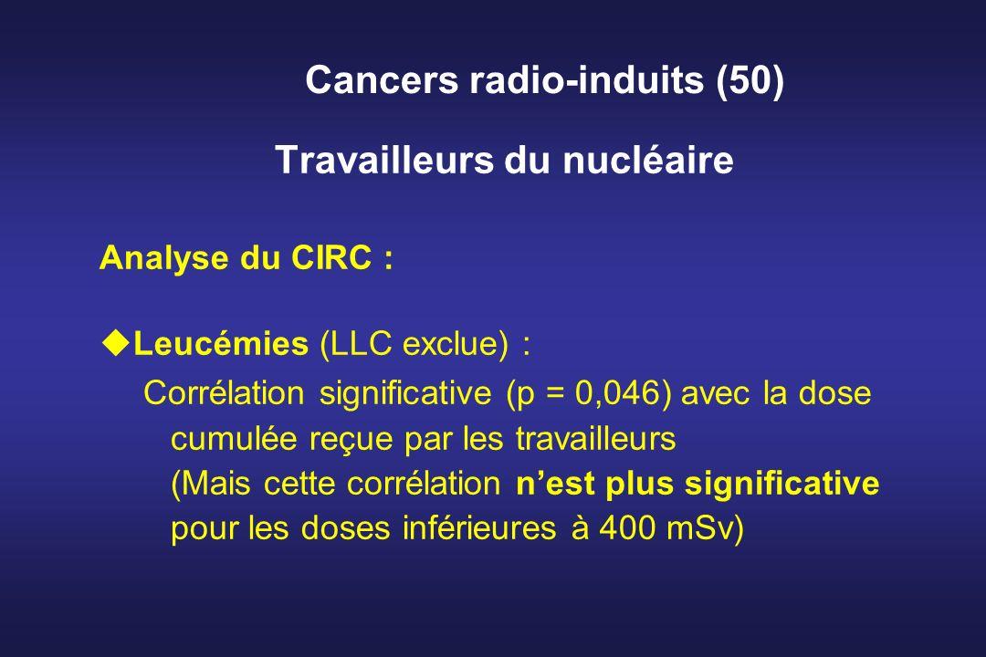 Cancers radio-induits (50) Travailleurs du nucléaire Analyse du CIRC : uLeucémies (LLC exclue) : Corrélation significative (p = 0,046) avec la dose cu