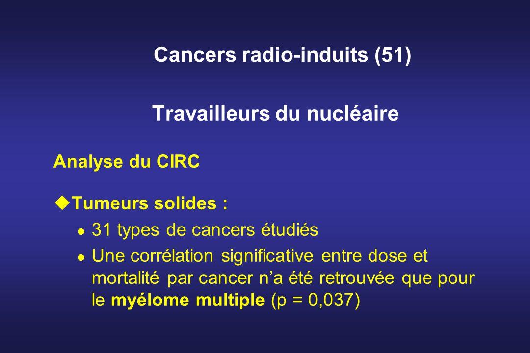 Cancers radio-induits (51) Travailleurs du nucléaire Analyse du CIRC uTumeurs solides : 31 types de cancers étudiés Une corrélation significative entr