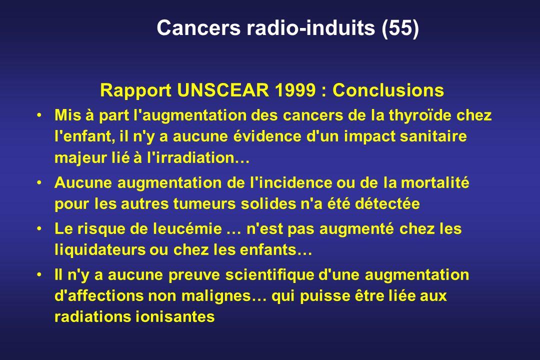 Cancers radio-induits (55) Rapport UNSCEAR 1999 : Conclusions Mis à part l'augmentation des cancers de la thyroïde chez l'enfant, il n'y a aucune évid